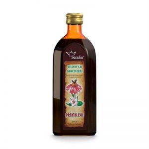 Čajový koncentrát Prekyslenie 250 ml Serafin